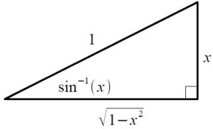 trig-func-der2
